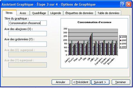 Des graphiques en Excel